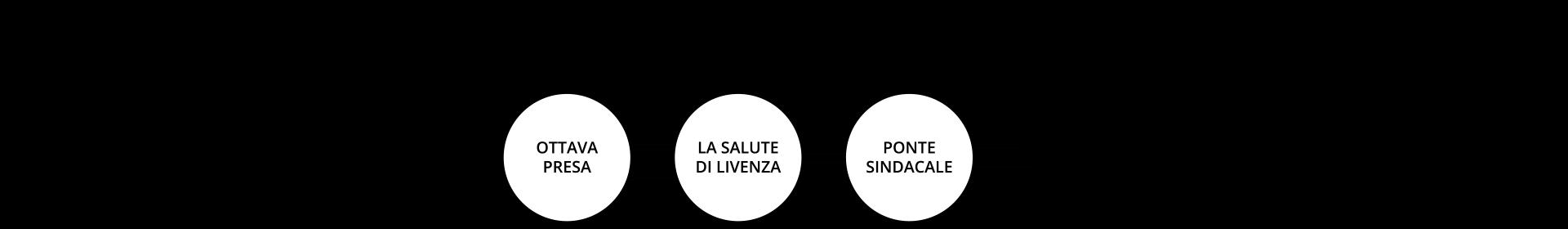 Linea 2: da Caorle a Portogruaro | ATVO